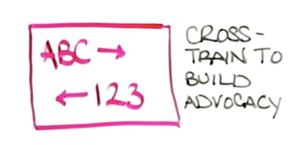 9 Tips to Integrate Organic, Paid, and Content - Whiteboard Friday 4