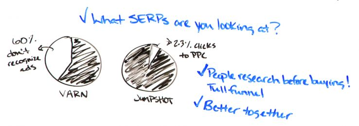 5 Common Objections to SEO (& How to Respond) - Whiteboard Friday 3