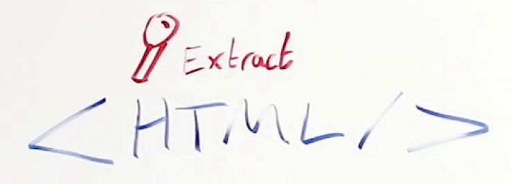 Custom Extraction Using an SEO Crawler for CRO and UX Insights - Whiteboard Friday 2