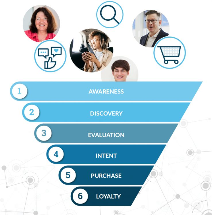 Building a Local Marketing Strategy for Franchises [Guide Sneak Peek] 2