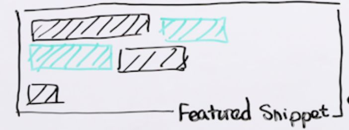 Content Expansion: From Prompt to Paragraph to Published Page - Whiteboard Friday 4