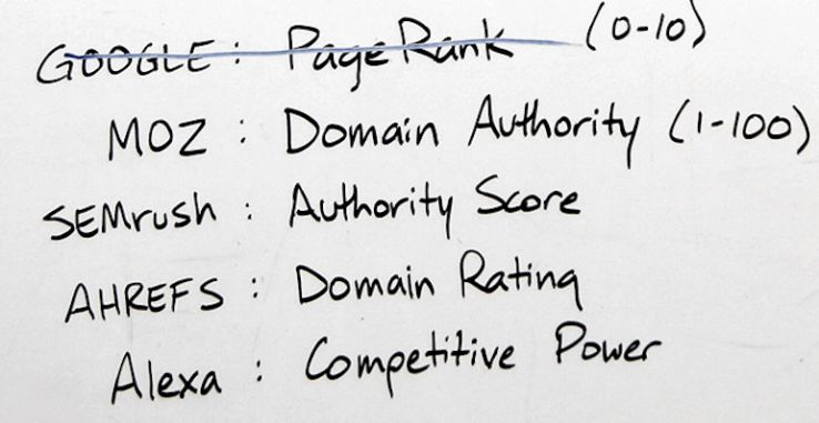 screen shot 2021 02 18 at 2 508997 - How to Explain Domain Authority to a Non-SEO