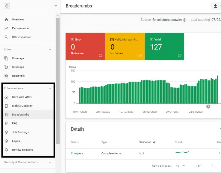 search console 52904 - The Strategic Value of Structured Data Implementation on SME Websites