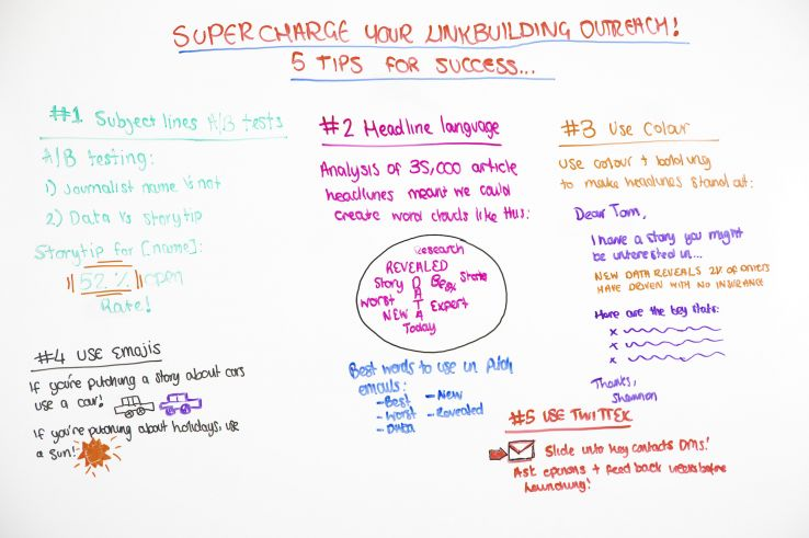 Supercharge Your Link Building Outreach! 5 Tips for Success - Whiteboard Friday 1