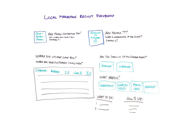 How to Create a Local Marketing Results Dashboard in Google Data Studio - Whiteboard Friday