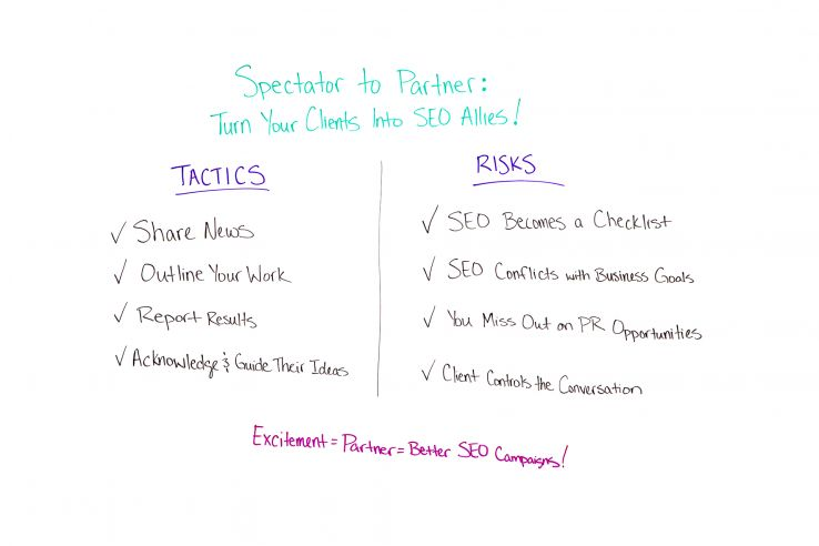 Spectator to Partner: Turn Your Clients into SEO Allies - Best of Whiteboard Friday
