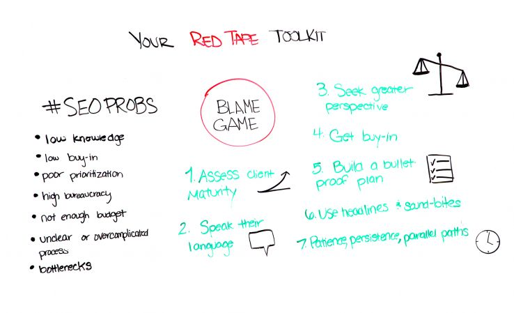 Overcoming Blockers: How to Build Your Red Tape Toolkit - Whiteboard Friday
