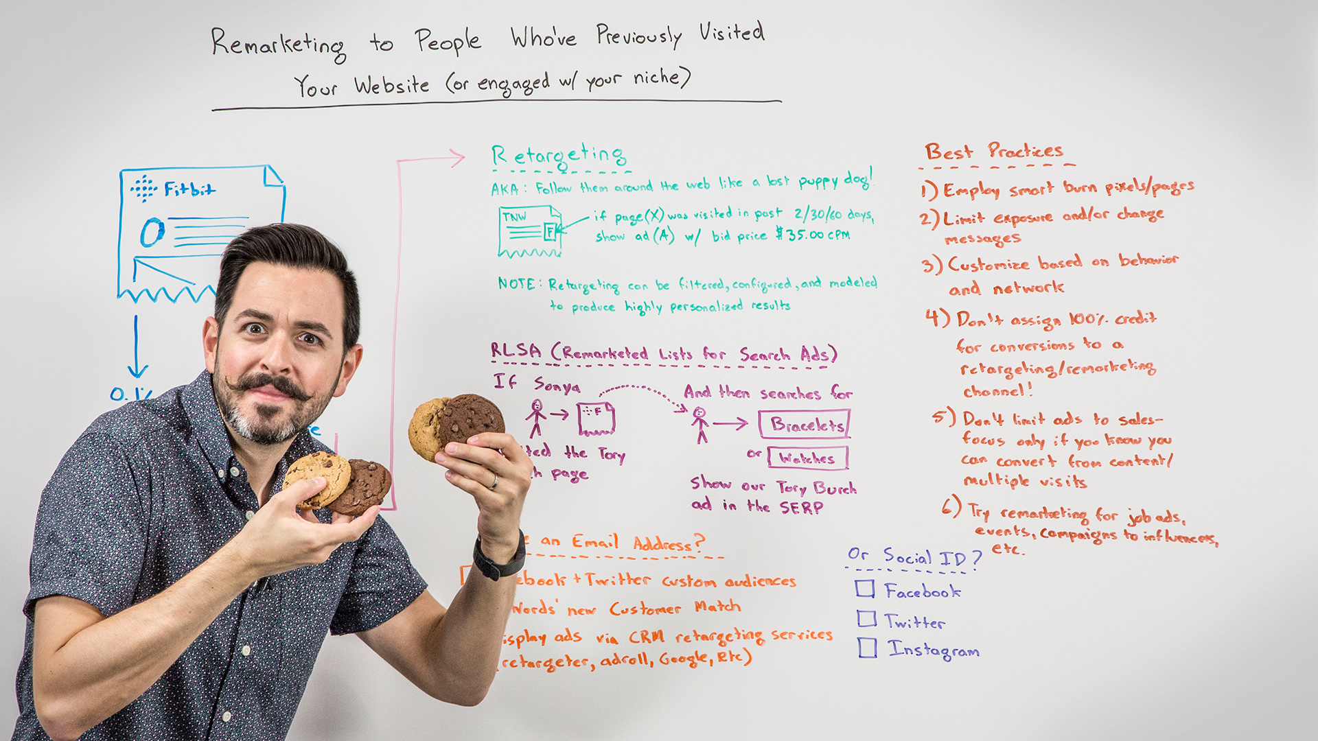 Remarketing to People That Have Already Visited Your Website - Whiteboard Friday