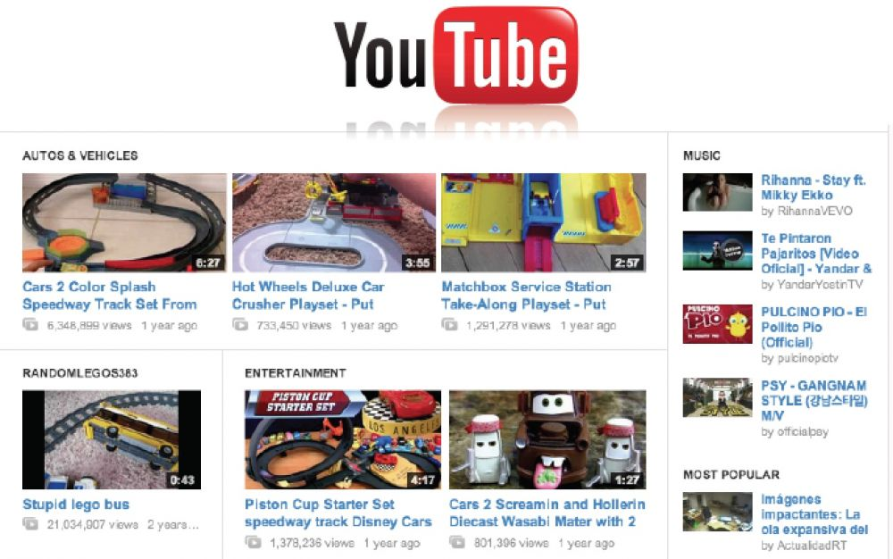 Results of personalization on YouTube