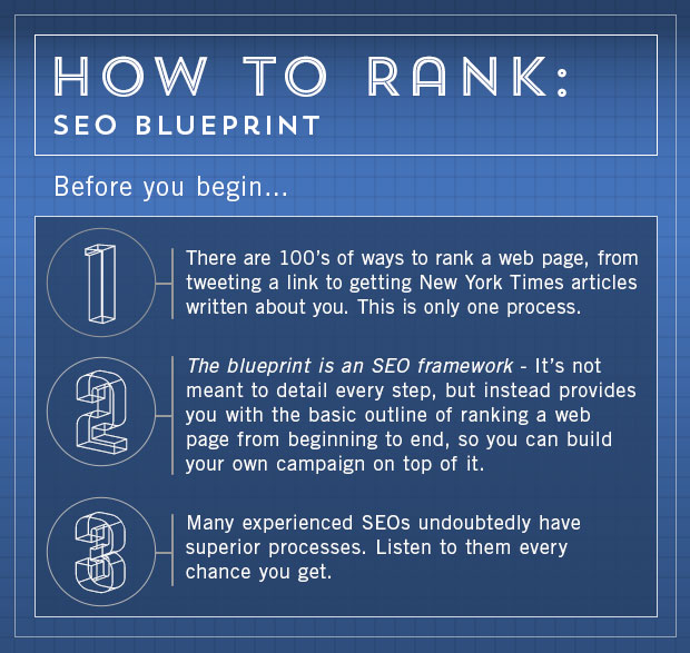 How to rank 25 step master seo blueprint moz how to rank seo blueprint malvernweather Choice Image