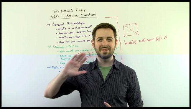 tips for filming whiteboard presentations moz