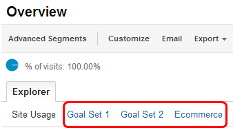 How to change metric sets on standard reports in Google Analytics