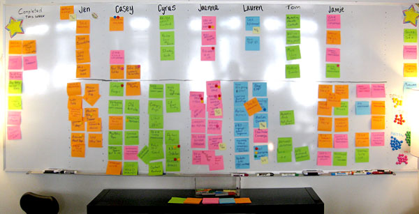 project management for seo 2012 edition moz