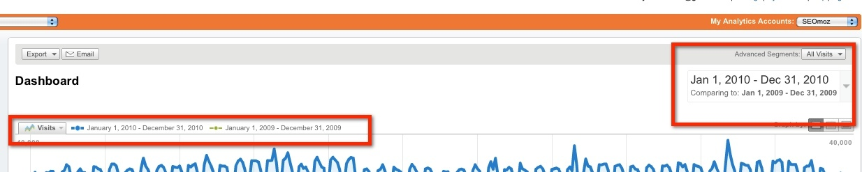 Google Analytics screenshot of compare to date ranges