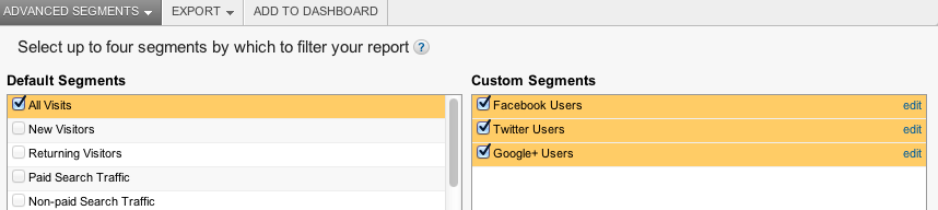 Monitor Which Social Networks Your Visitors are Logged Into With