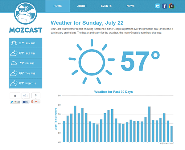 MozCast Screenshot