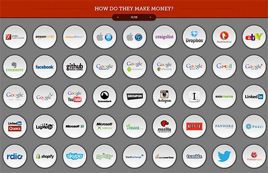 Big Content Example - Infographic