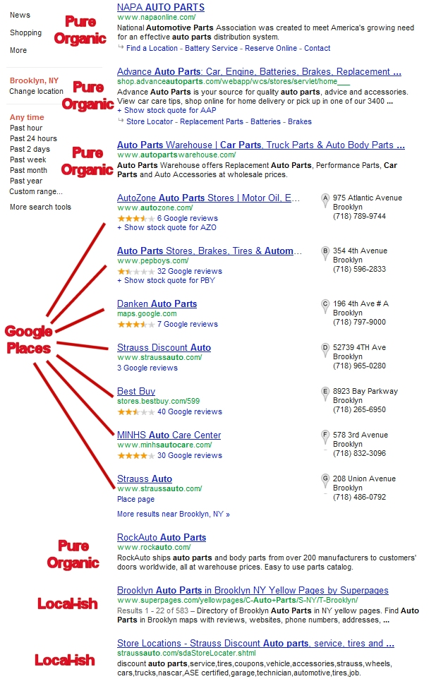 SERPs for auto parts, with location set to Brooklyn