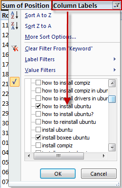 How To Make Awesome Ranking Charts With Excel Pivot Tables - Moz