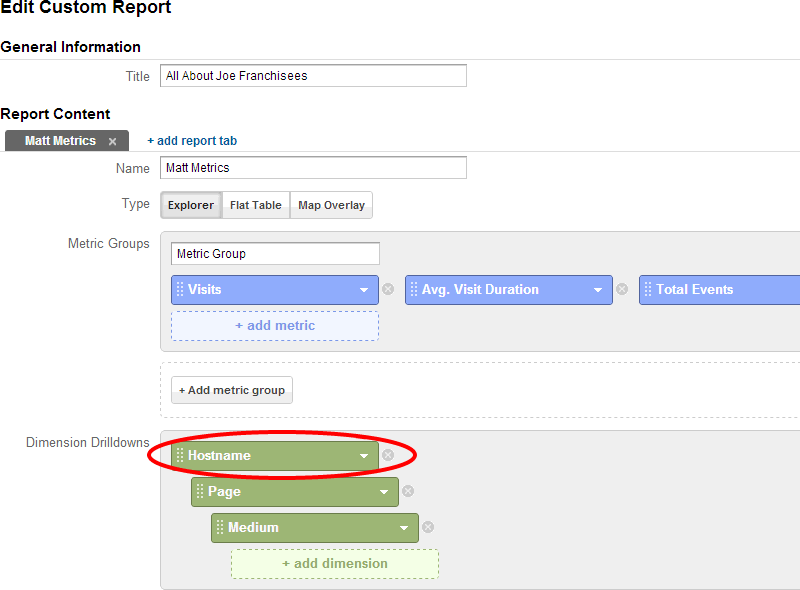 Multiple Site Tracking with Custom Reports