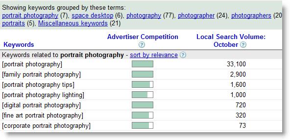 Google Keyword Adtool
