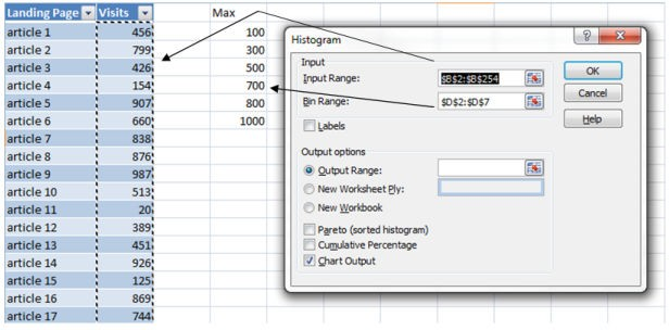 Excel Statistics For Seo And Data Analysis  Moz