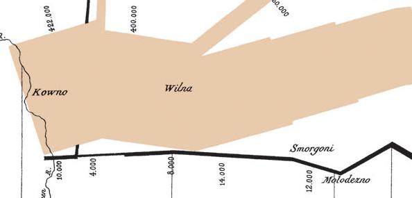 Minard Map of Napoleon's March