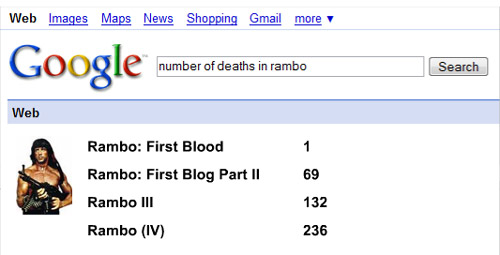 Number of Deaths in Rambo