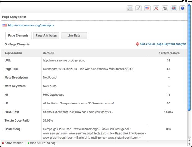 MozBar entry page: Page Analysis