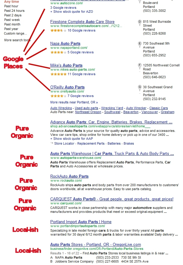 SERPs for auto parts, with location set to Portland