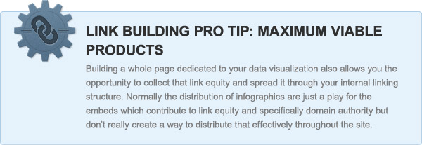 Link Building Pro Tip: Maximum Viable Products