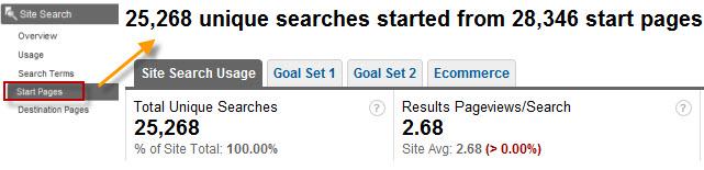 analytics - internal site search