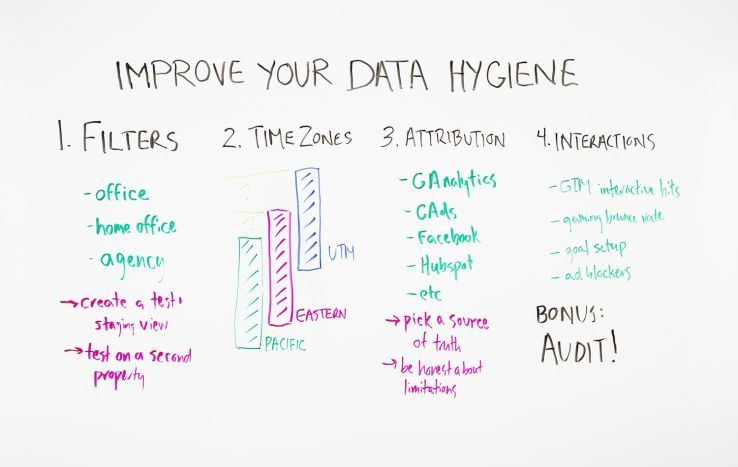 4 Ways to Improve Your Data Hygiene - Whiteboard Friday