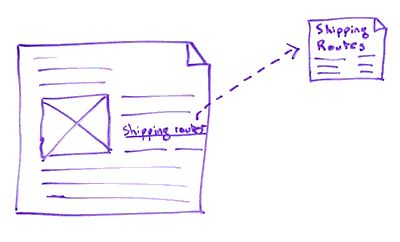 Should SEOs Care About Internal Links? - Moz