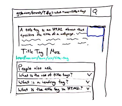 SEO Archives - Page 4 of 14 - Soderman SEO Blog