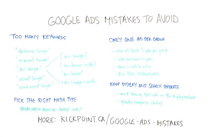 Google Ads Mistakes to Avoid — Best of Whiteboard Friday