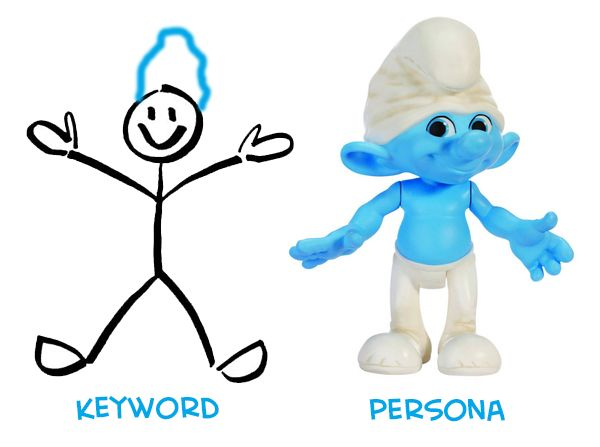 Personas The Art And Science Of Understanding The Person Behind The Visit Moz