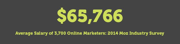 How Your Salary Compares to Online Marketers Across the