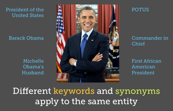 relevant synonym english