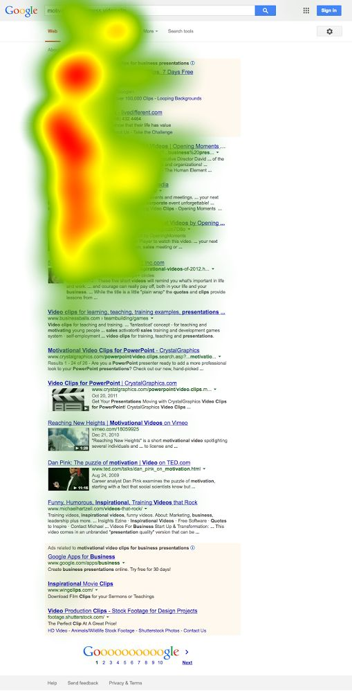 Eye Tracking in 2014: How Users View & Interact with Google