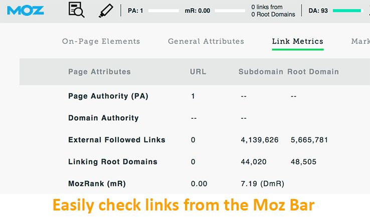 how to perform the ultimate local seo audit moz