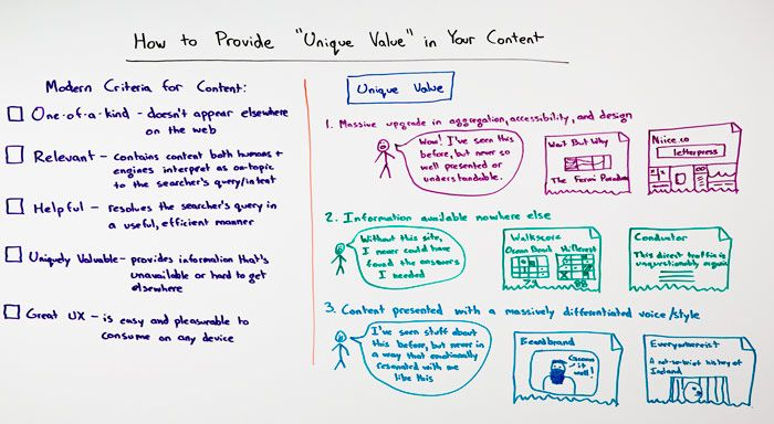 "How to Provide ""Unique Value"" in Your Content - Whiteboard Friday Whiteboard"