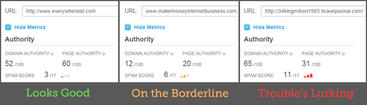 Spam Score: Moz's New Metric to Measure Penalization Risk - Moz