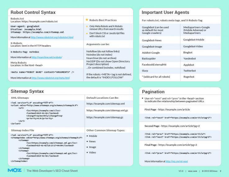 Web Developer's SEO Cheat Sheet v3.0 Page 2