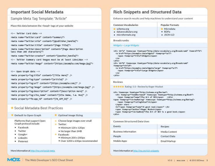 Web Developer's SEO Cheat Sheet v3.0 Page 3