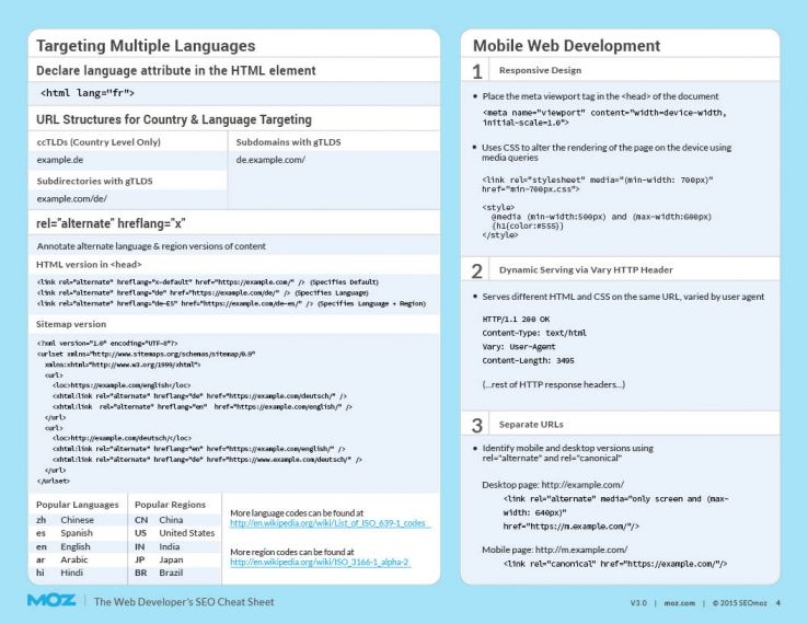 Web Developer's SEO Cheat Sheet v3.0 Page 4