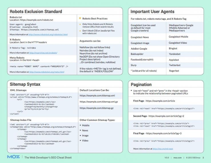 Web Developer's SEO Cheat Sheet pg 2