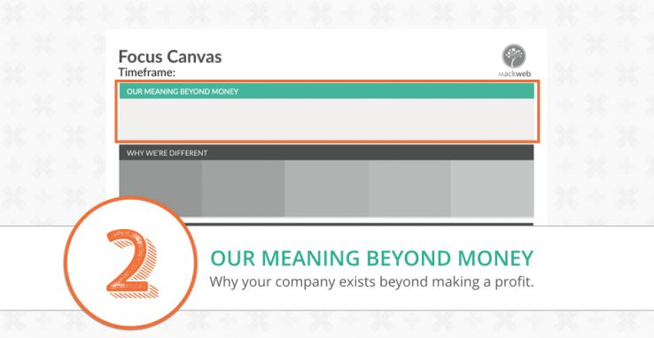 Focus Canvas Meaning Beyond Money
