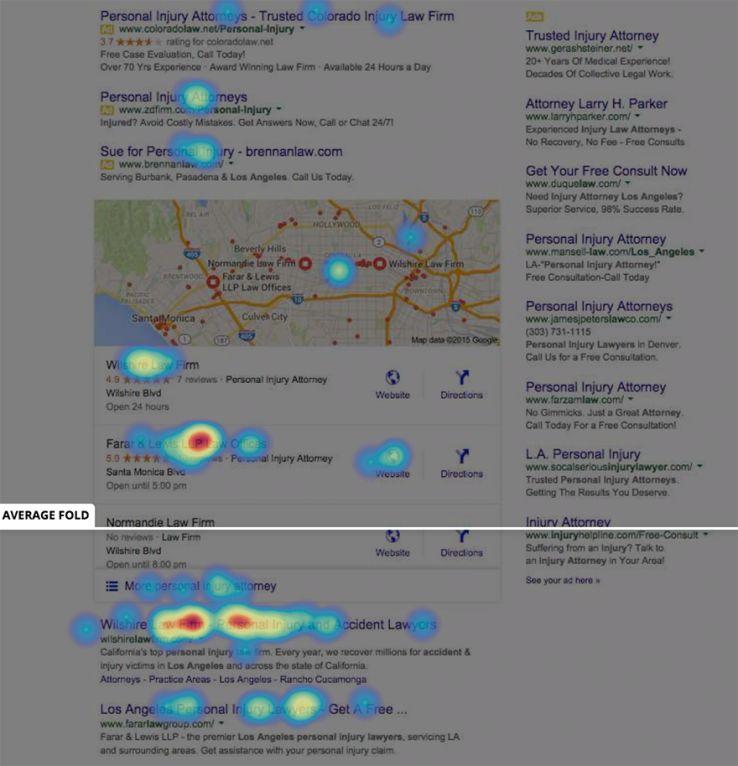 Google SERP Heat map mit Klickverhalten der Benutzer