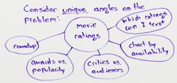 Como criar conteúdo 10x - Best of Whiteboard Friday 3